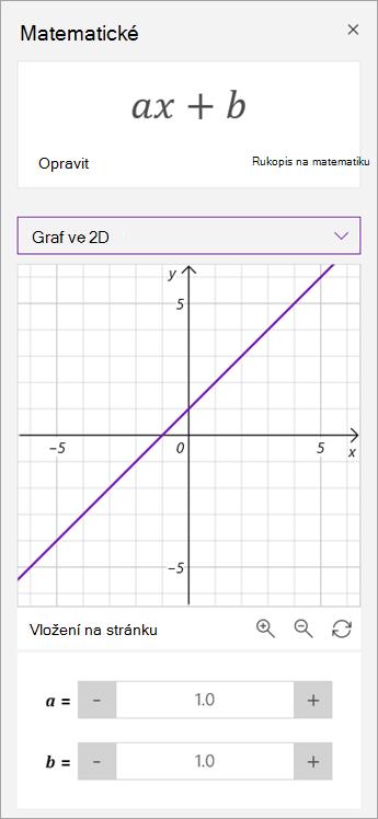 Manipulace s parametry a a b v grafu