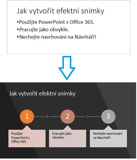 PowerPoint Designer dokáže převést procesově orientovaný text na obrázek.