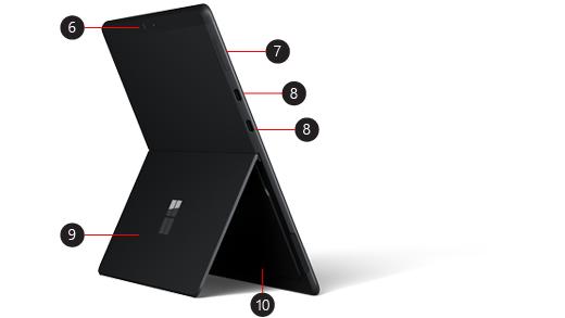 Obrázek zadní strany zařízení Surface Pro X znázorňující umístění různých tlačítek