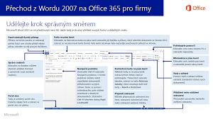 Miniatura průvodce pro přechod z Wordu 2007 na Office 365