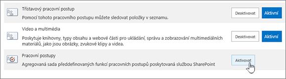 Funkce kolekce webů povolení pracovních postupů