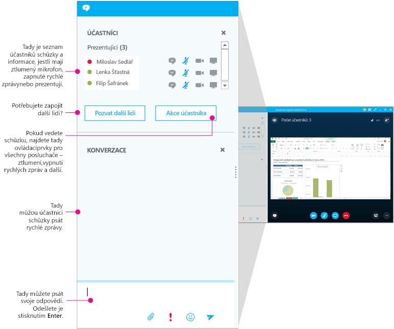 Znázorněné okno schůzek ve Skypu pro firmy, podokno zasílání rychlých zpráv