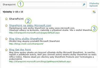 Tři nejlepší tipy pro SharePoint Server zobrazené v horní části stránky výsledků hledání