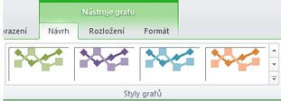 Nástroje grafu
