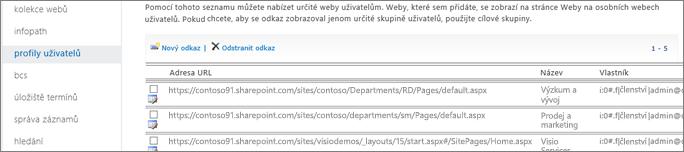 Snímek obrazovky s nastavení spravovat propagované weby