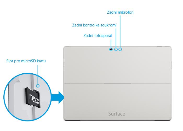 Surface Pro 3 funkce zpět