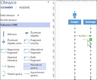Zprávy v sekvenci UML