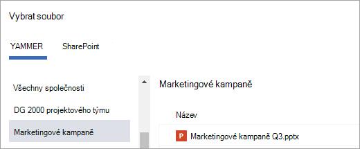 Seznam souborů yammeru