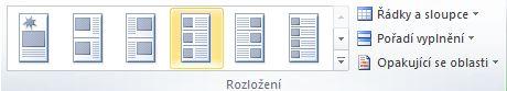 Možnosti rozložení sloučení katalogů