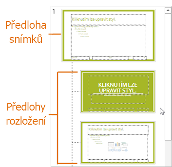 Předloha snímků s různými rozloženími v zobrazení předlohy snímků v PowerPointu