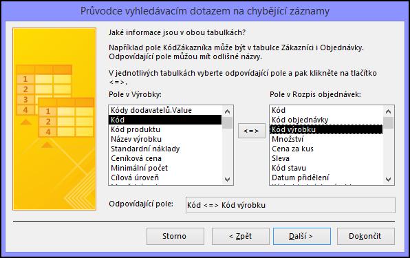 V dialogovém okně Průvodce vyhledávacím dotazem na chybějící záznamy vyberte v tabulkách odpovídající pole.