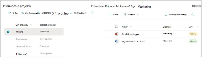 Dynamicky filtrovaný seznam
