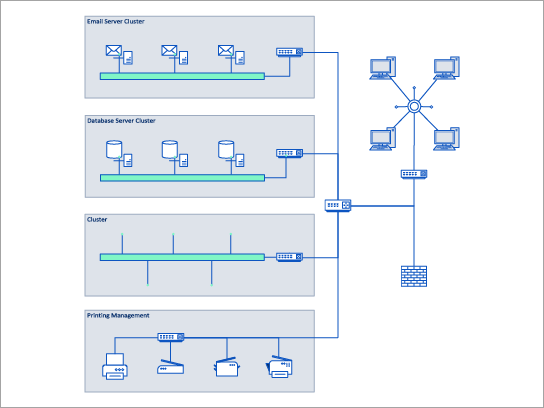 Podrobná šablona síťového diagramu pro síťový diagram s hvězdičkou