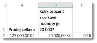 125 000 Kč v buňce A2, 20 000 Kč v buňce B2 a 0,16 v buňce C3