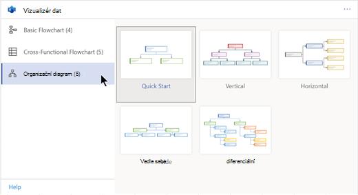 Pro organizační diagram existuje pět možností rozložení.