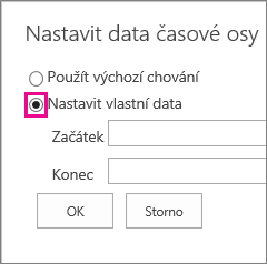 MT07 – Vlastní data