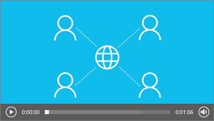 Snímek obrazovky zobrazující ovládací prvky videa v prezentaci aplikace PowerPoint ve schůzce Skypu pro firmy.