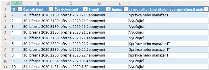 Výsledků průzkumu zobrazení sešitu aplikace Excel