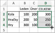 Hodnoty zobrazené ve vyplněných buňkách
