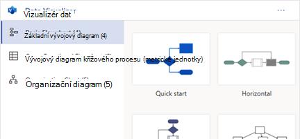 Vytváření diagramů Visia vExcelu
