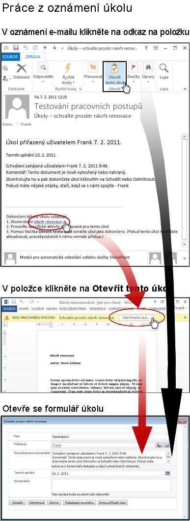 Otevření položky a formuláře úkolu z e-mailového oznámení