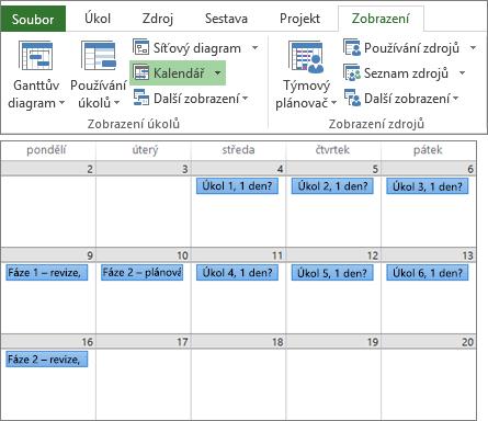 Složený snímek obrazovky se skupinami Zobrazení úkolů a Zobrazení zdrojů na kartě Zobrazení a plánem projektu v zobrazení kalendáře