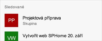 Oddíl Sledované weby na kartě Weby