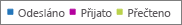 Sestavy Office 365 – filtrování konkrétních souvisejících dat zgrafů
