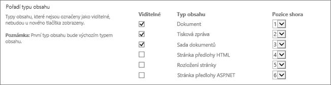 Změna pořadí změny nového dokumentu nebo skrytí možností