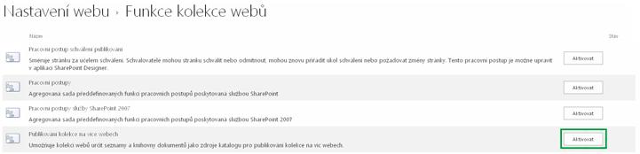 Aktivace funkce Publikování kolekce na více webech