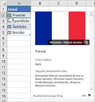 Buňka s propojeným záznamem pro Francii; ikona klikajícího ukazatele myši; odhalená karta