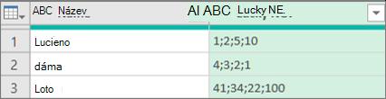 Výsledky rozbalení strukturovaného seznamu Sloupec extrahováním hodnot oddělovačem