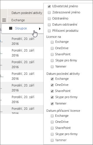 Možnosti filtrování na úrovni uživatele