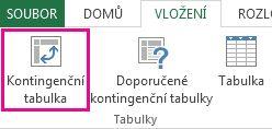 Tlačítko Kontingenční tabulka na kartě Vložení