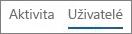 Snímek obrazovky se zobrazením Uživatelé v sestavě aktivit Yammeru v Office 365