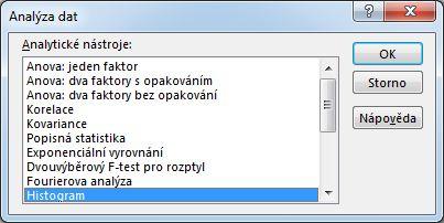 Dialogové okno Analýza dat