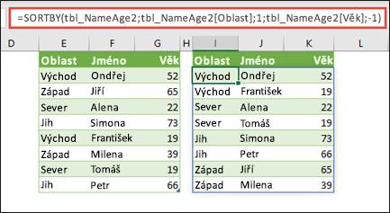 Seřaďte tabulku podle oblasti vzestupně a potom podle věku každé osoby sestupně.