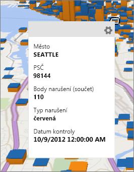 Datová karta zobrazující podrobnosti datového bodu