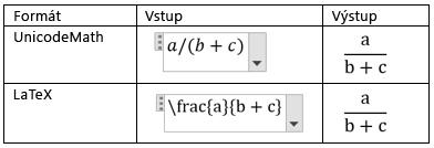 Vytvoření zlomky v Linear_C3_201766125917