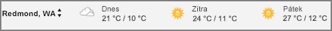 Počasí v kalendáři