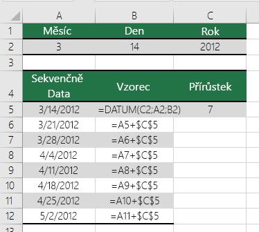 Zvětšení nebo zmenšení data o určitý počet dnů