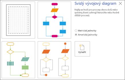 Snímek obrazovky s obrazovkou Svislý vývojový diagram, která zobrazuje šablonu a možnosti měrných jednotek.