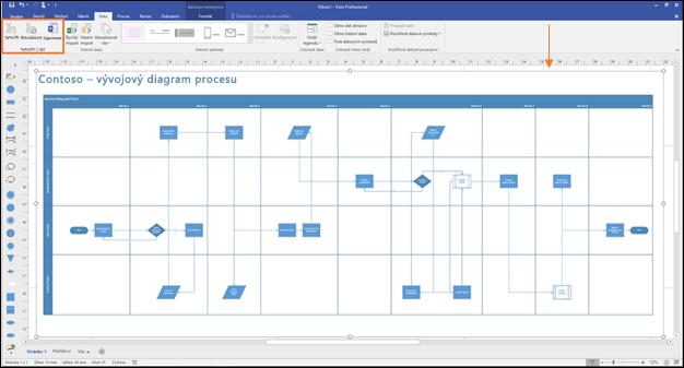 Snímek obrazovky s vývojovým diagramem procesu ve Visiu se zvýrazněnými tlačítky Vizualizéru dat – Vytvořit, Aktualizovat, Exportovat