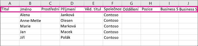 Takto vypadá ukázkový soubor .csv v Excelu.