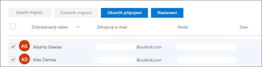 Seznam všech uživatelů s předvyplněným e-mailem