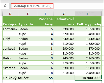 Vzorec jednobuňkové matice k výpočtu celkového součtu pomocí =SUM(F10:F19*G10:G19)