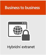 Hybridní extranet O365 business-to-business