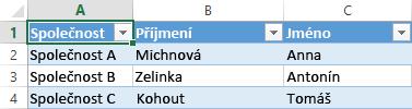 Excelová tabulka zobrazující tři záznamy dat přes tři sloupce