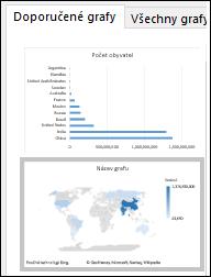 Mapový graf Excelu s doporučenou hodnotou