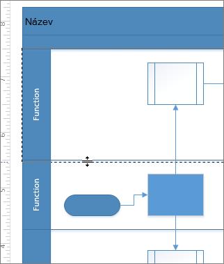Snímek obrazovky s rozhraním plavecké dráhy s vybranou oddělovací čárou pro nastavení velikosti